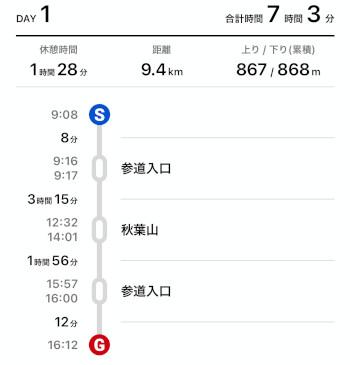 秋葉山ルート